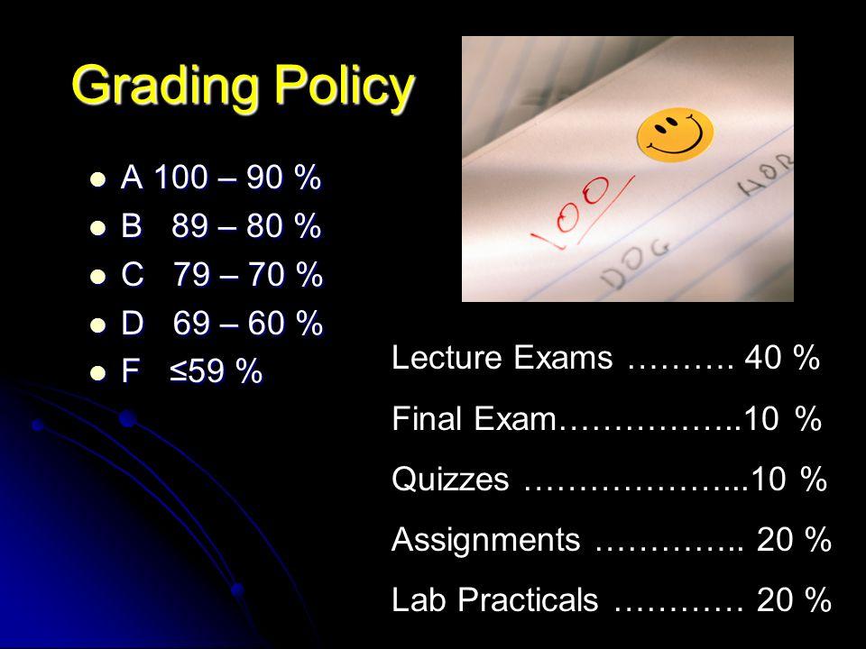 Grading Policy A 100 – 90 % A 100 – 90 % B 89 – 80 % B 89 – 80 % C 79 – 70 % C 79 – 70 % D 69 – 60 % D 69 – 60 % F 59 % F 59 % Lecture Exams ……….
