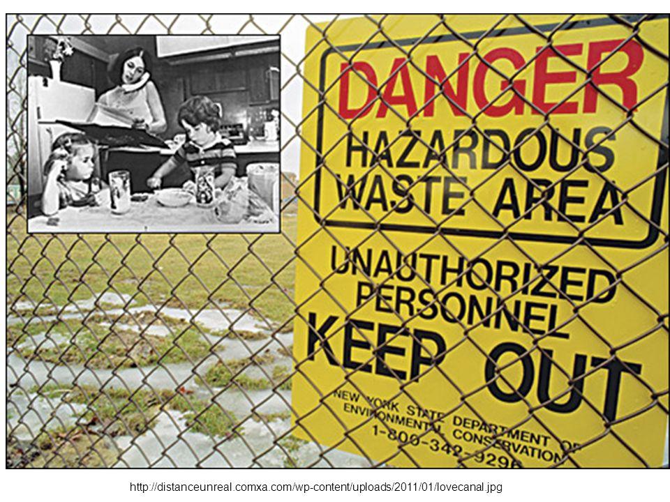 http://distanceunreal.comxa.com/wp-content/uploads/2011/01/lovecanal.jpg