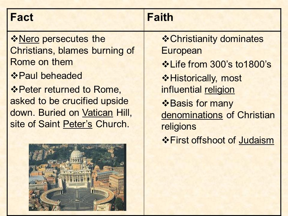 FactFaith Nero persecutes the Christians, blames burning of Rome on them Paul beheaded Peter returned to Rome, asked to be crucified upside down. Buri