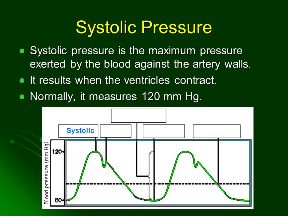 Systolic Pressure Systolic pressure is the maximum pressure exerted by the blood against the artery walls. Systolic pressure is the maximum pressure e