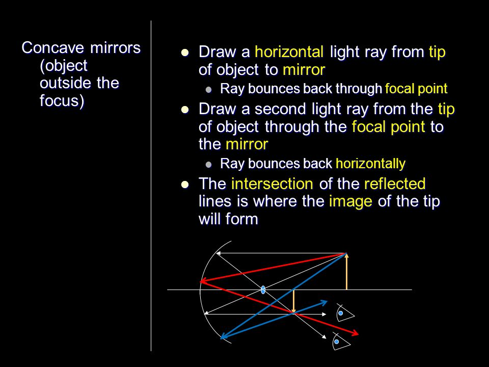 Concave mirrors (object outside the focus) Draw a horizontal light ray from tip of object to mirror Draw a horizontal light ray from tip of object to