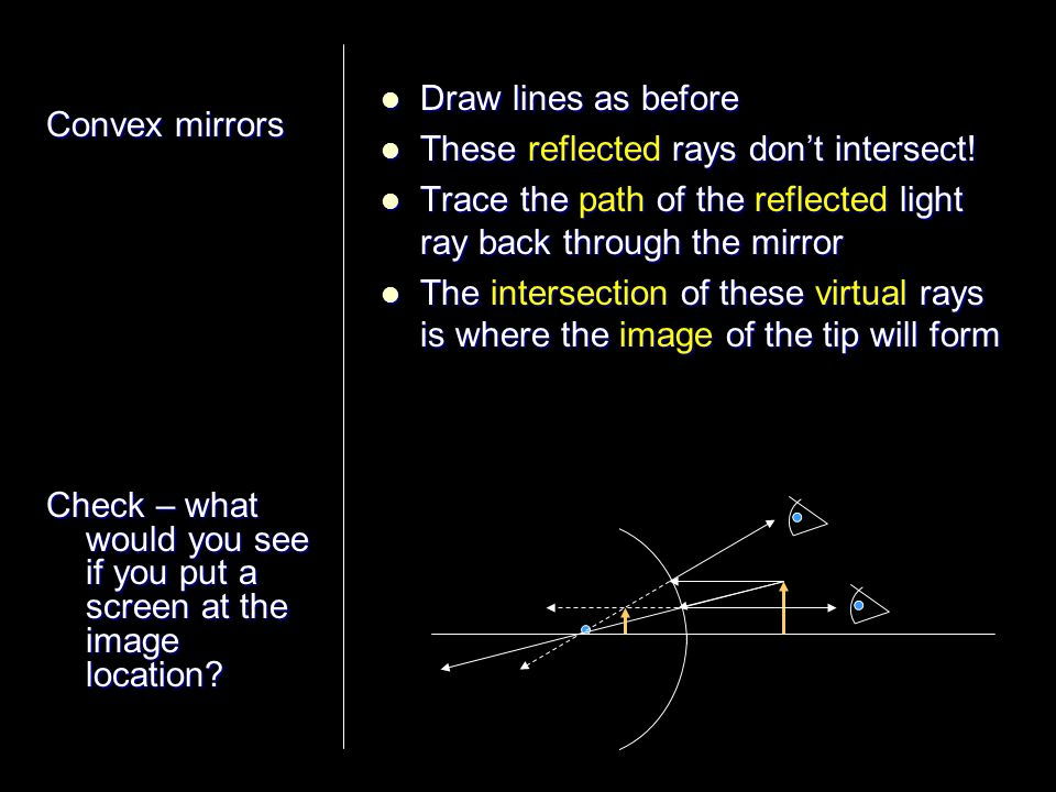 Convex mirrors Check – what would you see if you put a screen at the image location? Draw lines as before Draw lines as before These reflected rays do