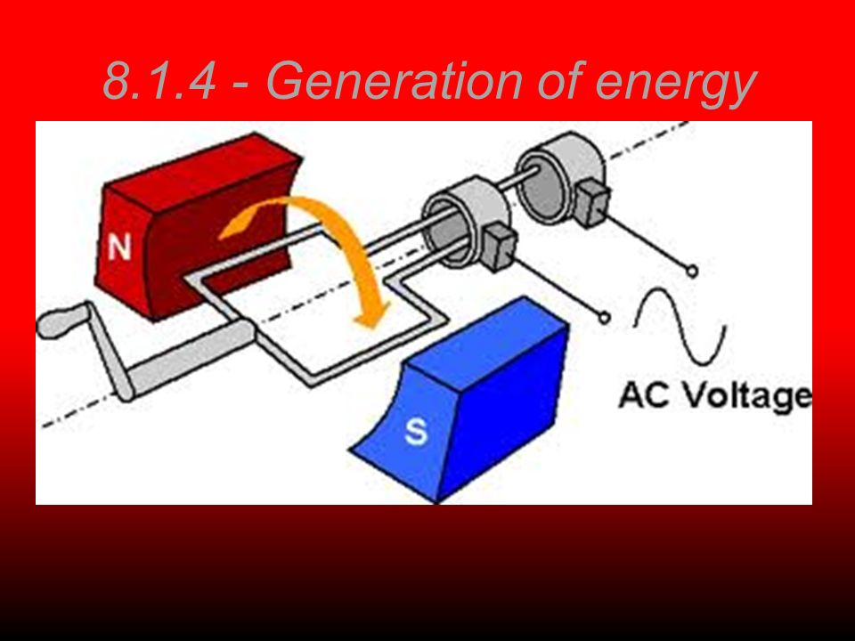 Generation of energy
