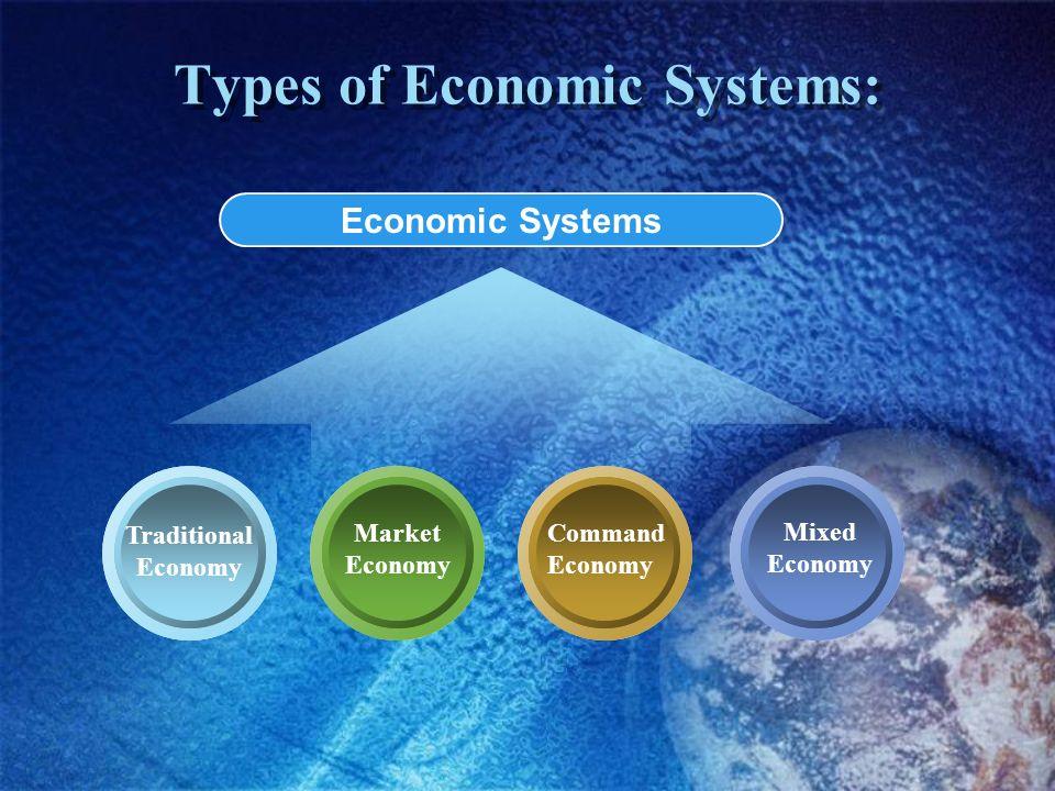 Types of Economic Systems: Economic Systems Traditional Economy Command Economy Market Economy Mixed Economy