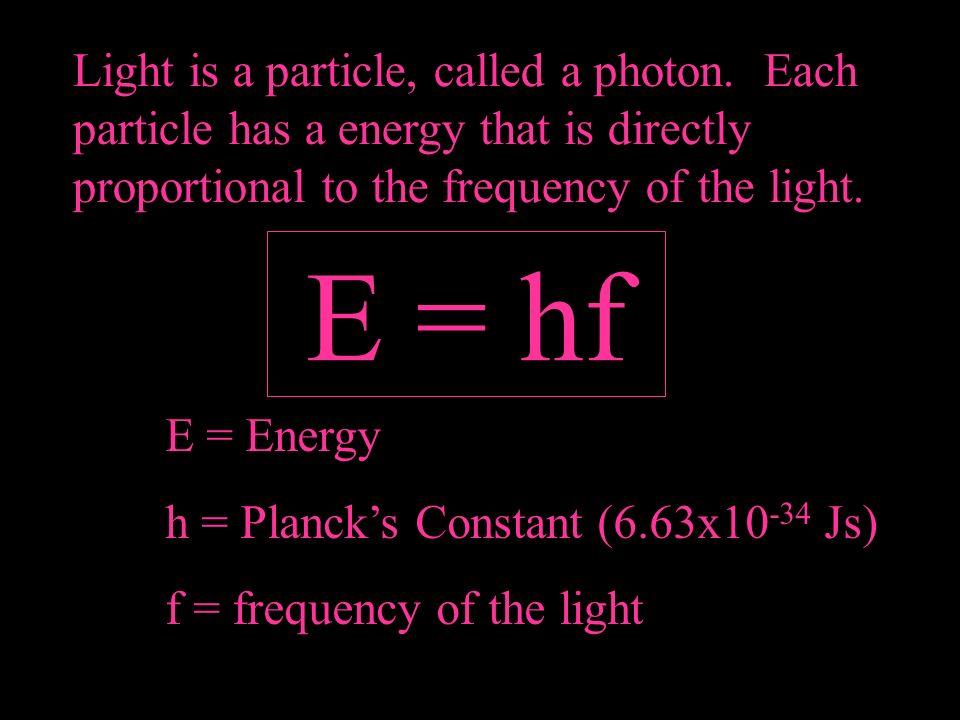 Mathematical Model: K max = hf -