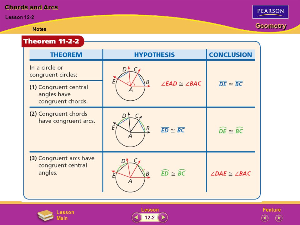 FeatureLesson Geometry Lesson Main Lesson 12-2 Chords and Arcs Notes 12-2