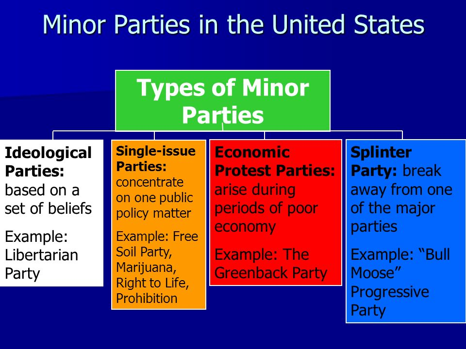 Why Minor Parties Are Important Minor parties play several important roles: Spoiler Role Minor party candidates can pull decisive votes away from majo