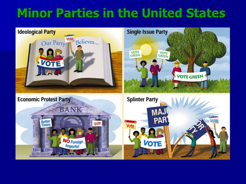 Minor Parties in the United States Minor Parties in the United States Splinter Party: break away from one of the major parties Example: Bull Moose Pro