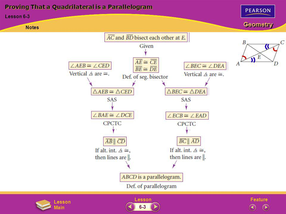 FeatureLesson Geometry Lesson Main Proving That a Quadrilateral is a Parallelogram Lesson 6-3 6-3 Notes