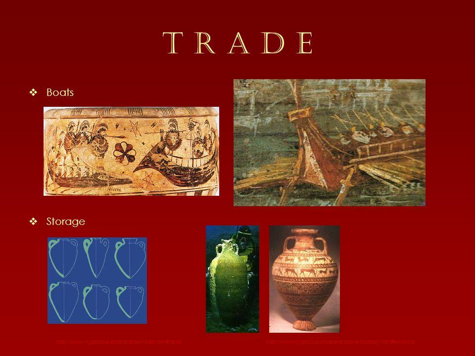 T R A D E Boats Storage http://www.mysteriousetruscans.com/sea.html#navalhttp://www.mysteriousetruscans.com/art/pottery.html#amphora