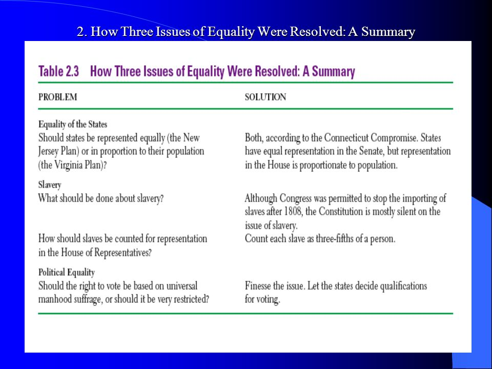 Pearson Education, Inc., Longman © 2008 2. How Three Issues of Equality Were Resolved: A Summary