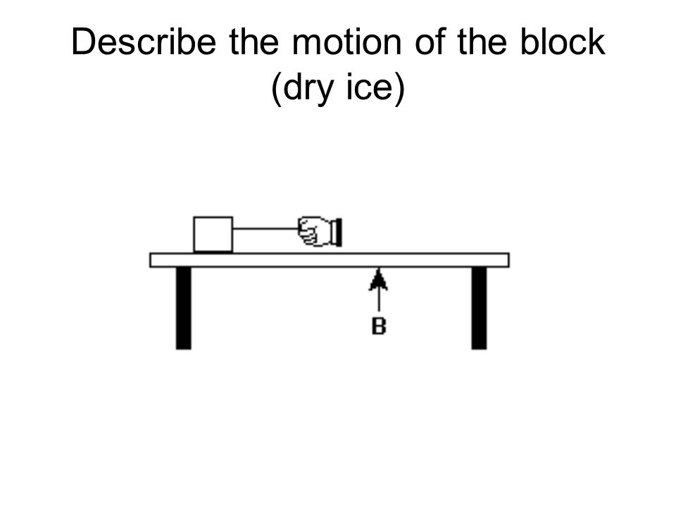 Describe the motion of the block (dry ice)