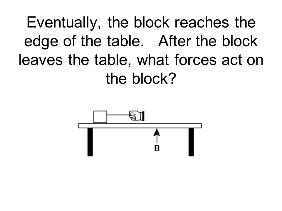 Eventually, the block reaches the edge of the table. After the block leaves the table, what forces act on the block?