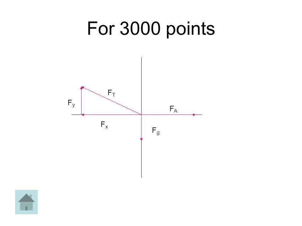 For 3000 points FAFA FTFT FyFy FxFx FgFg
