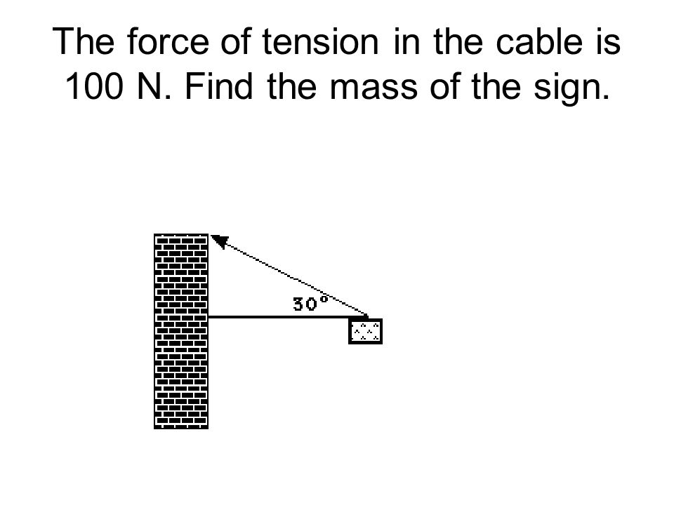 The force of tension in the cable is 100 N. Find the mass of the sign.