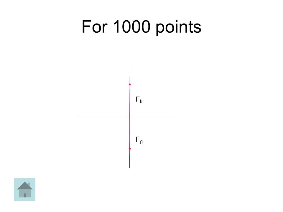For 1000 points FkFk FgFg