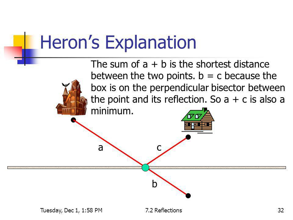 Tuesday, Dec 1, 1:58 PM7.2 Reflections32 Herons Explanation The sum of a + b is the shortest distance between the two points. b = c because the box is