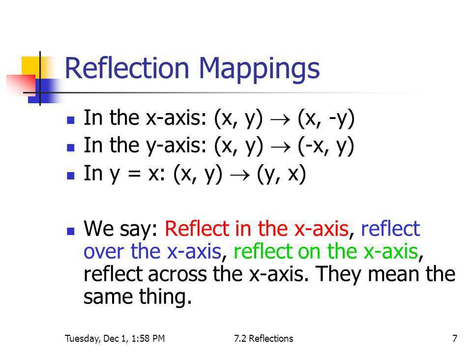 Tuesday, Dec 1, 1:58 PM7.2 Reflections7 Reflection Mappings In the x-axis: (x, y) (x, -y) In the y-axis: (x, y) (-x, y) In y = x: (x, y) (y, x) We say