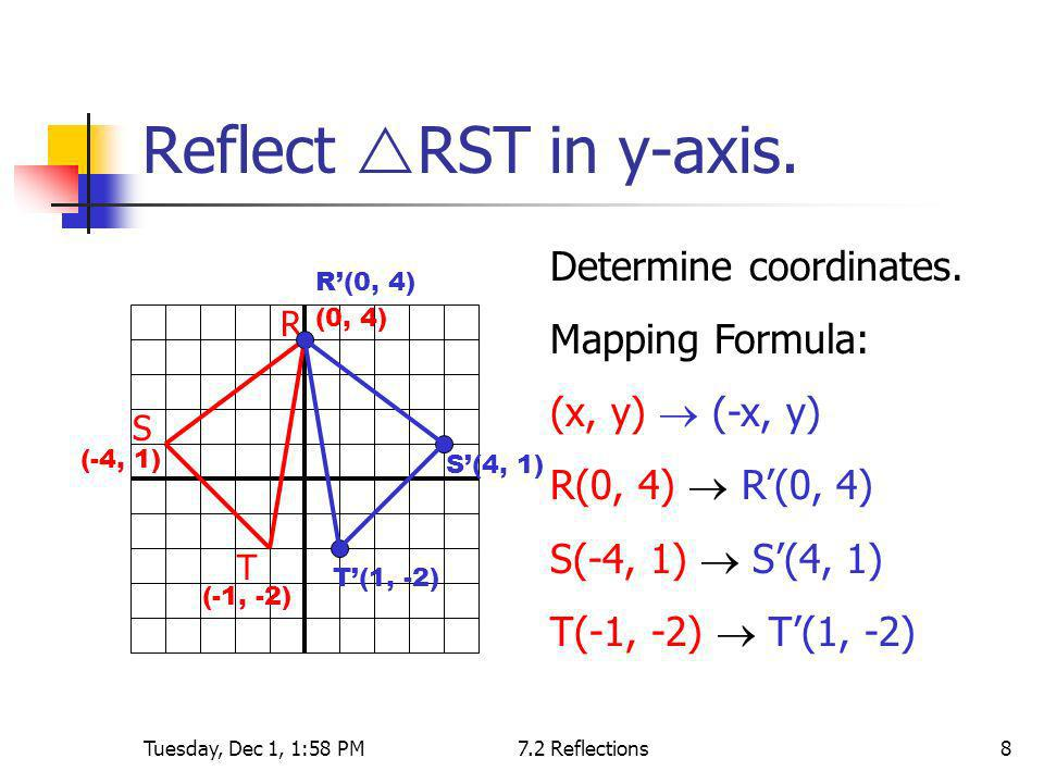 Tuesday, Dec 1, 1:58 PM7.2 Reflections9 Reflect ABCD in the x-axis.
