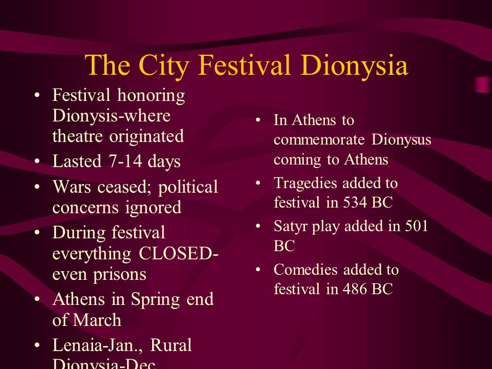 The City Dionysia-where drama was first presented
