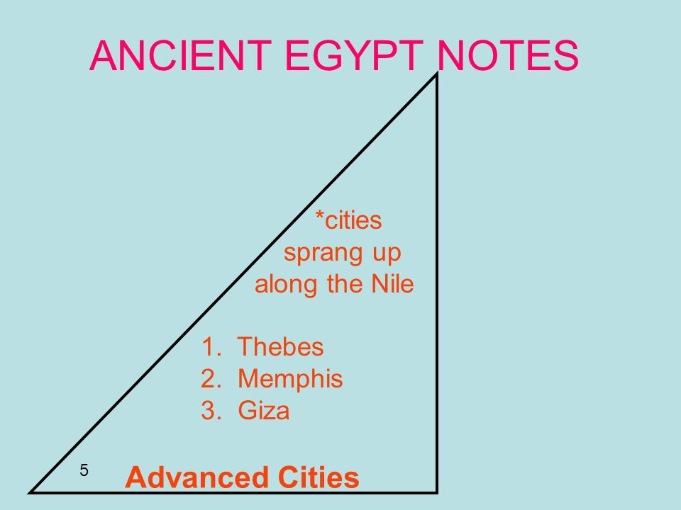 ANCIENT EGYPT NOTES 5 *cities sprang up along the Nile 1. Thebes 2. Memphis 3. Giza Advanced Cities