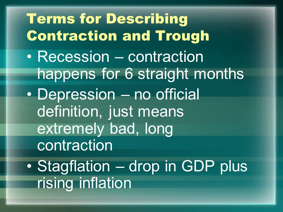 Phases of the Business Cycle Expansion – real GDP is rising Peak – real GDP stops rising, unemployment % is low Contraction – falling real GDP, increa