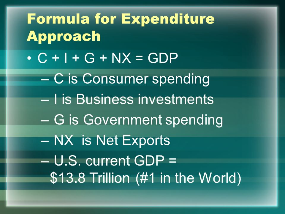 Two Approaches to Calculating GDP The Expenditure Approach – add together final value of all goods and services