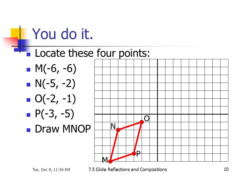Tue, Dec 8, 11:56 AM 7.5 Glide Reflections and Compositions 10 You do it. Locate these four points: M(-6, -6) N(-5, -2) O(-2, -1) P(-3, -5) Draw MNOP