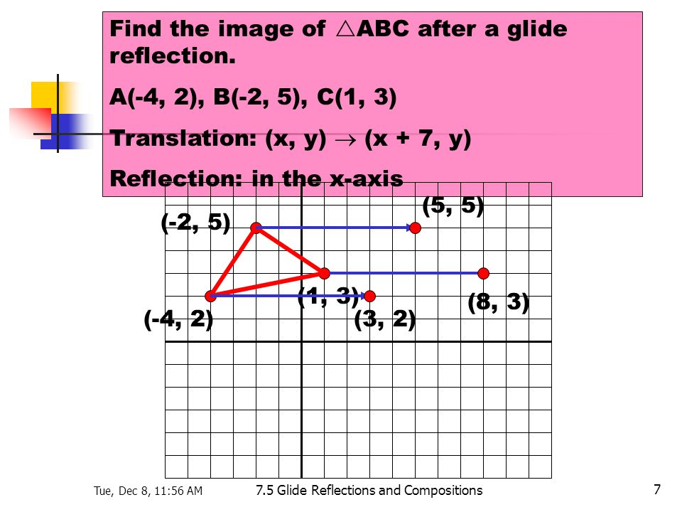 Tue, Dec 8, 11:56 AM 7.5 Glide Reflections and Compositions 7 Find the image of ABC after a glide reflection. A(-4, 2), B(-2, 5), C(1, 3) Translation:
