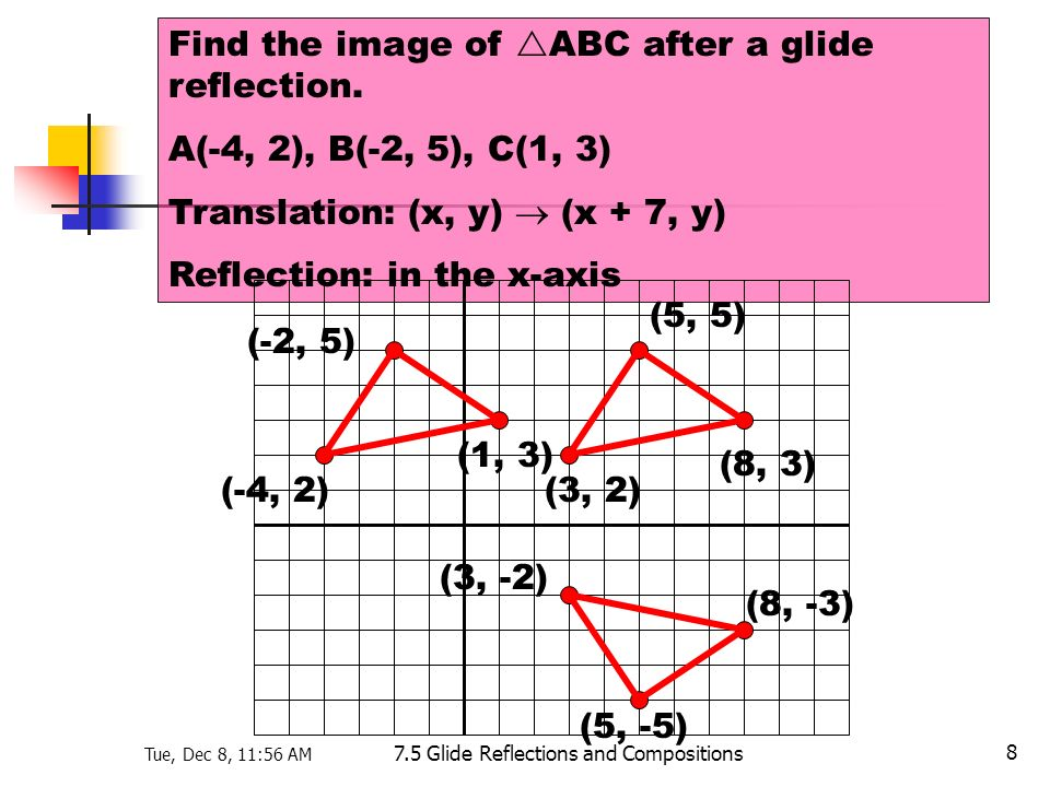 Tue, Dec 8, 11:56 AM 7.5 Glide Reflections and Compositions 8 Find the image of ABC after a glide reflection. A(-4, 2), B(-2, 5), C(1, 3) Translation: