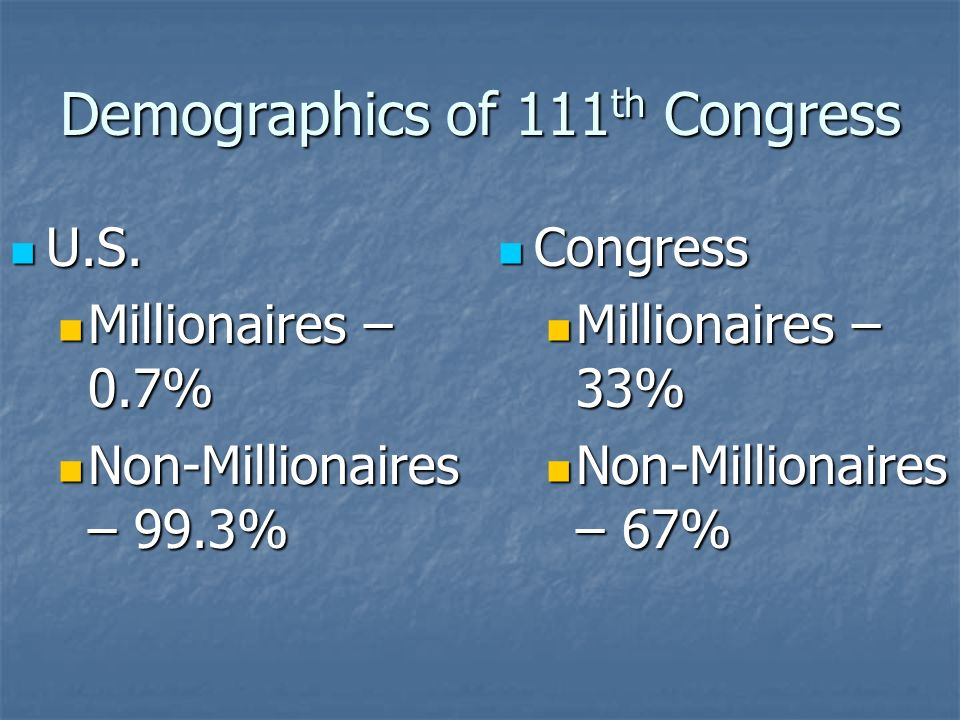 Demographics of 111 th Congress U.S. U.S.