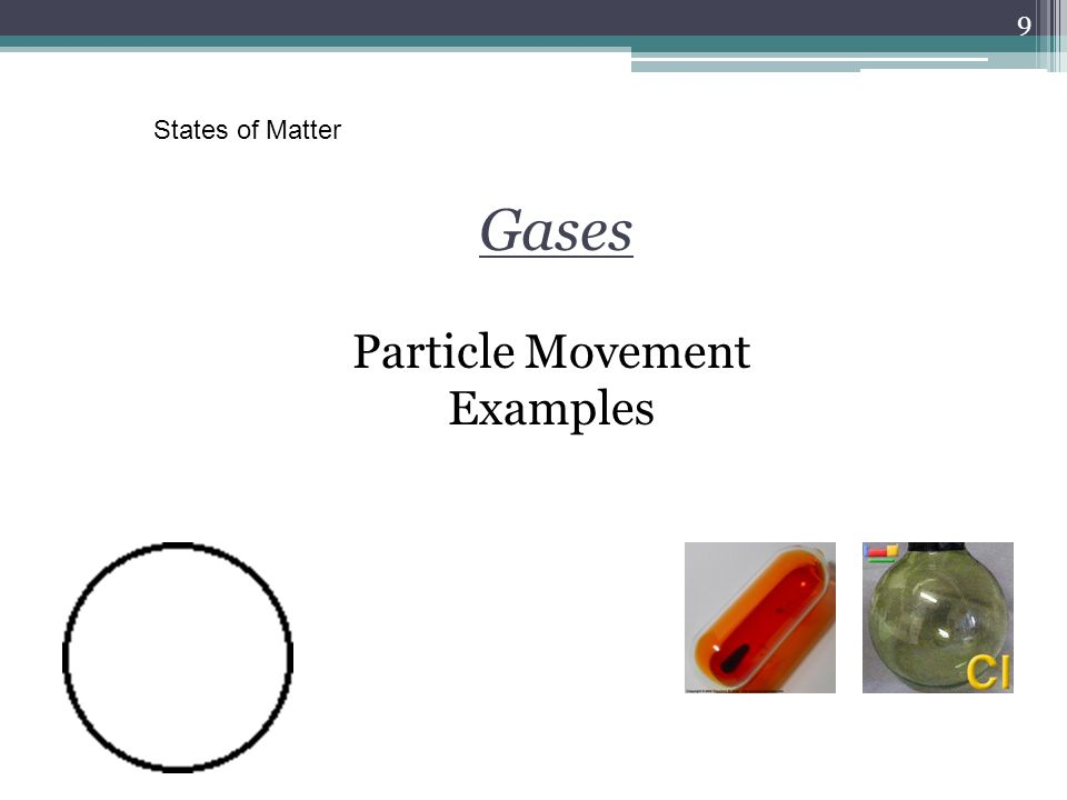 9 Gases Particle Movement Examples States of Matter