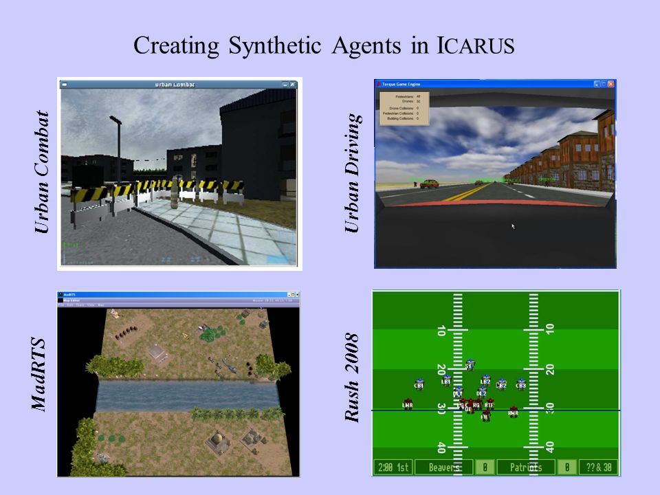 Creating Synthetic Agents in I CARUS Urban Combat Urban Driving Rush 2008 MadRTS