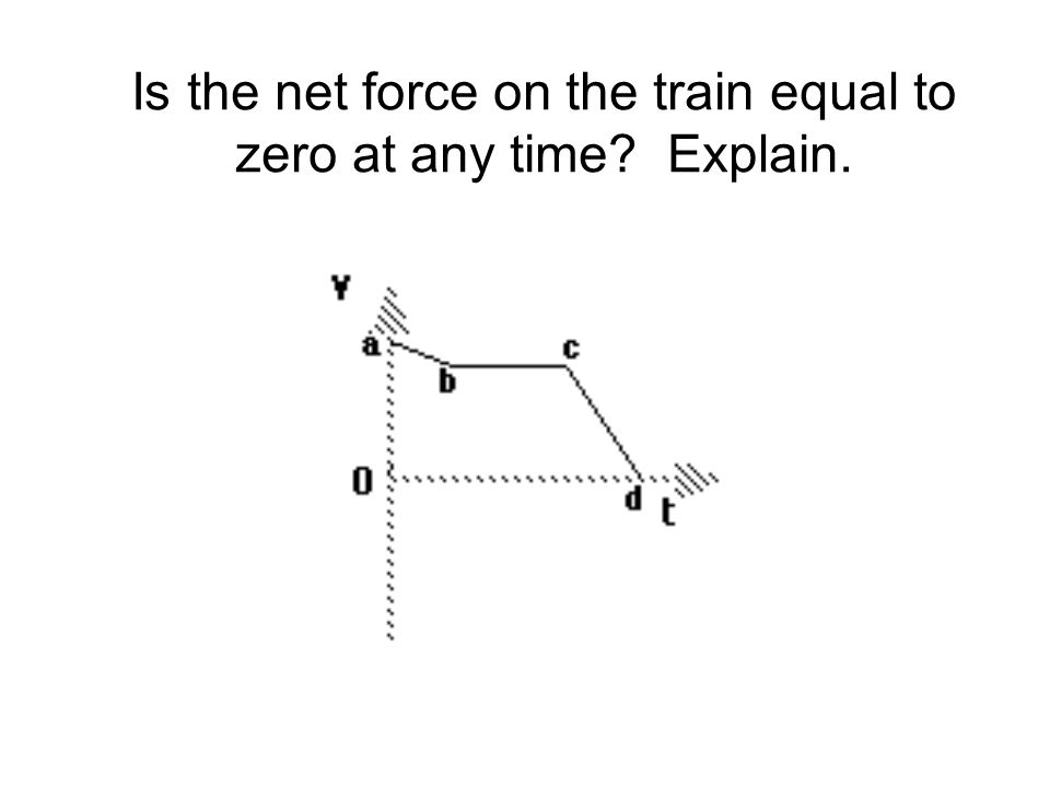 Is the net force on the train equal to zero at any time? Explain.