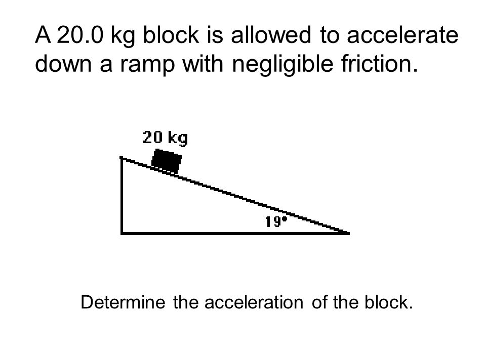 A 20.0 kg block is allowed to accelerate down a ramp with negligible friction. Determine the acceleration of the block.
