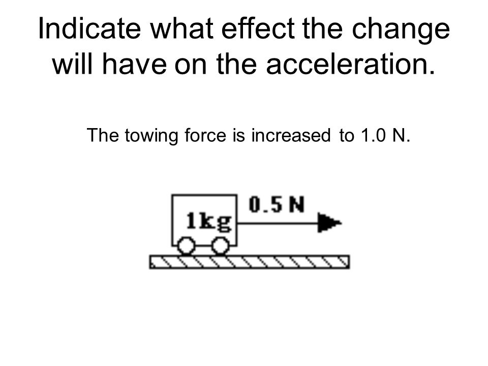 Indicate what effect the change will have on the acceleration. The towing force is increased to 1.0 N.