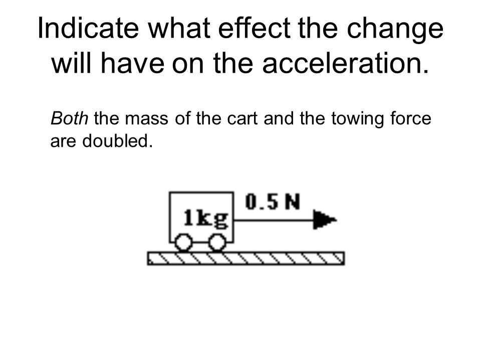 Both the mass of the cart and the towing force are doubled. Indicate what effect the change will have on the acceleration.