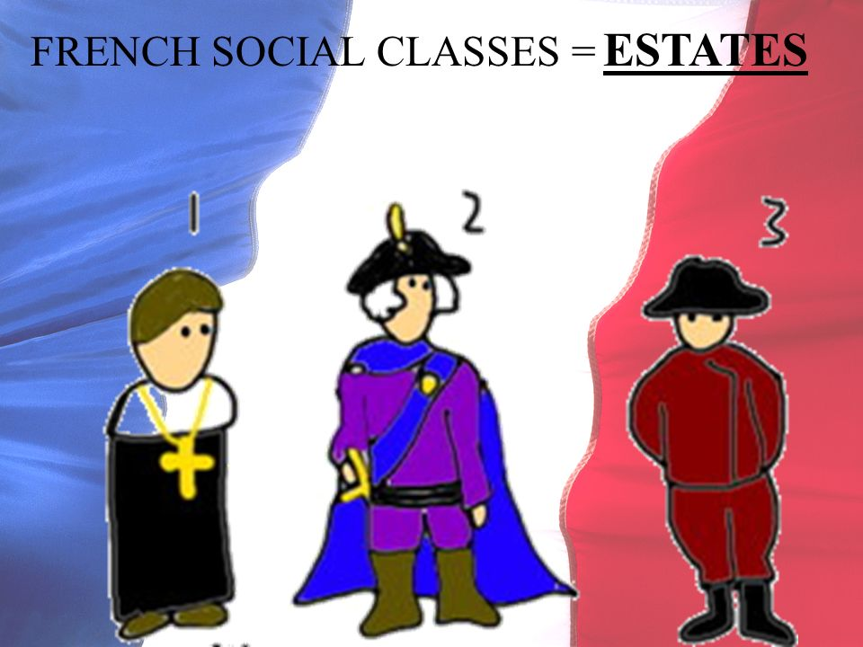 FRENCH SOCIAL CLASSES = ESTATES