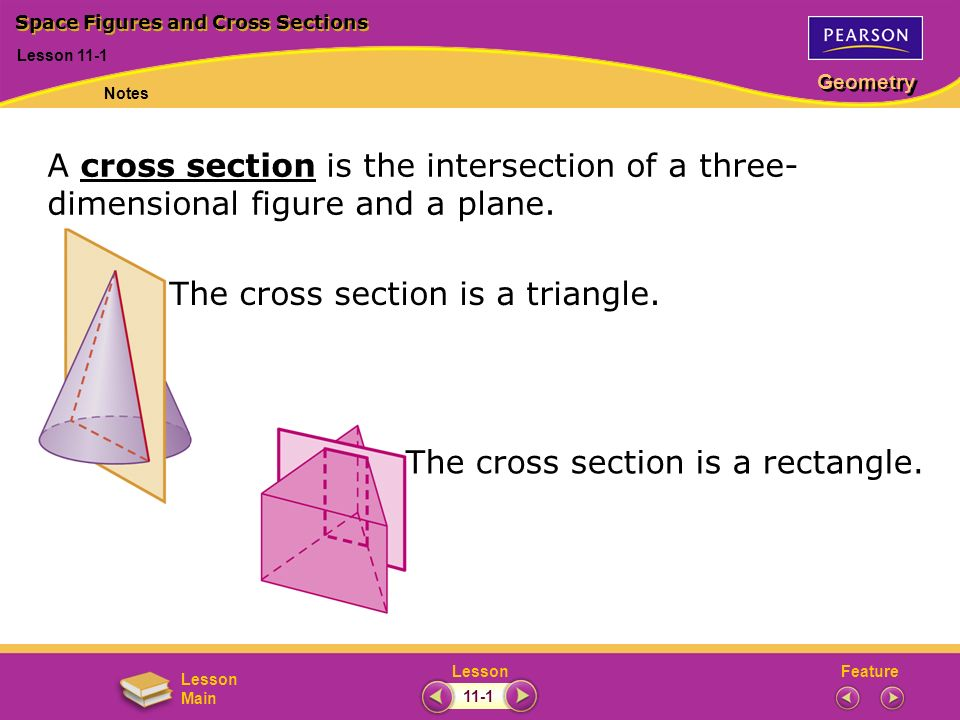 FeatureLesson Geometry Lesson Main Describe this cross section.