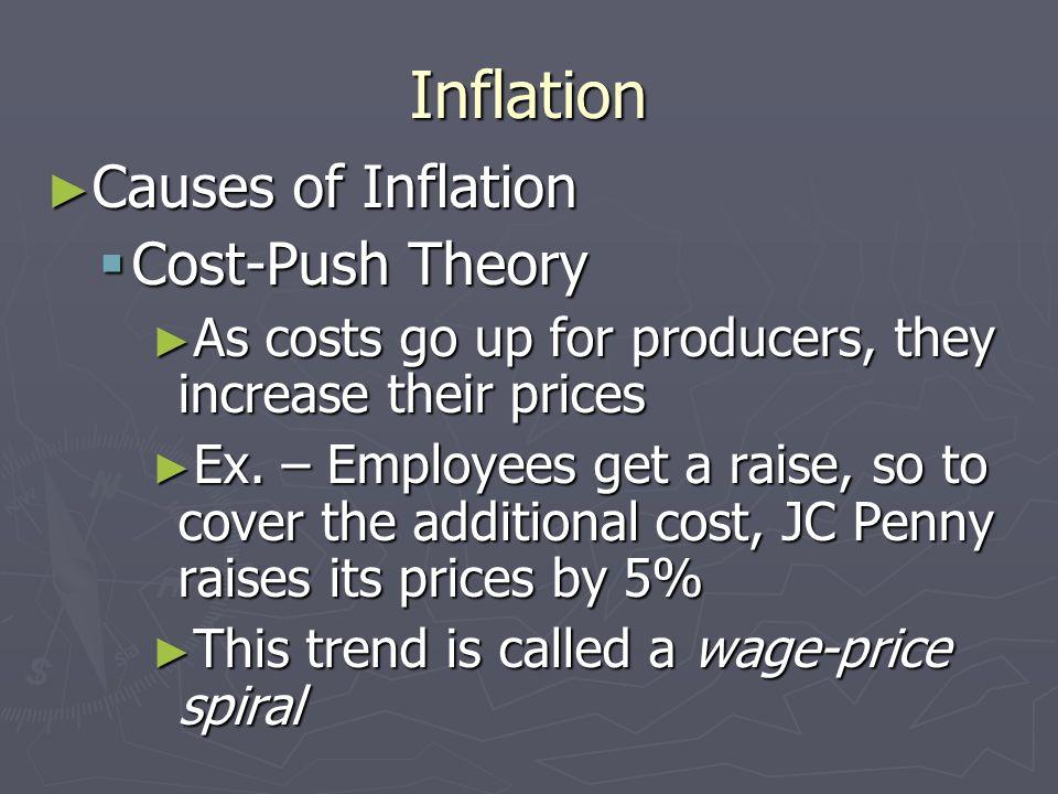 Inflation Causes of Inflation Causes of Inflation Demand-Pull Theory Demand-Pull Theory Demand for goods exceeds existing supplies Demand for goods ex