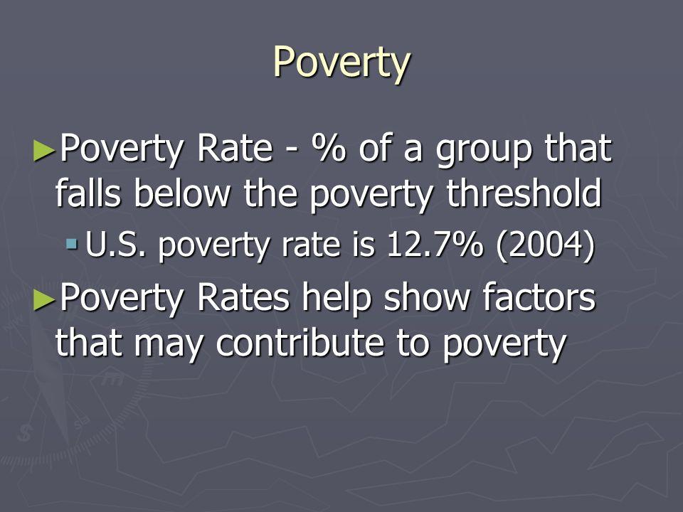 Poverty Sample Poverty Thresholds (U.S.) Sample Poverty Thresholds (U.S.) Single parent, one child = $13,020 Single parent, one child = $13,020 Two pa