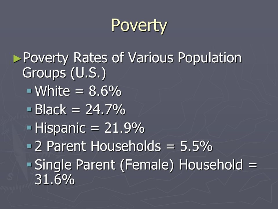 Poverty Poverty Rate - % of a group that falls below the poverty threshold Poverty Rate - % of a group that falls below the poverty threshold U.S. pov