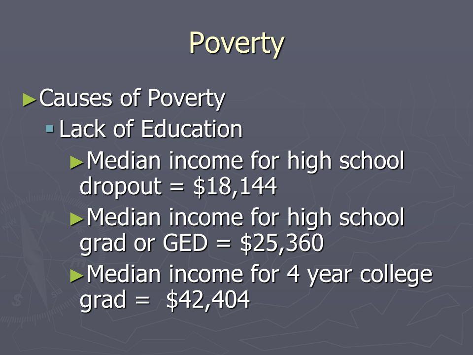 Poverty Poverty Rates of Various Population Groups (U.S.) Poverty Rates of Various Population Groups (U.S.) White = 8.6% White = 8.6% Black = 24.7% Bl