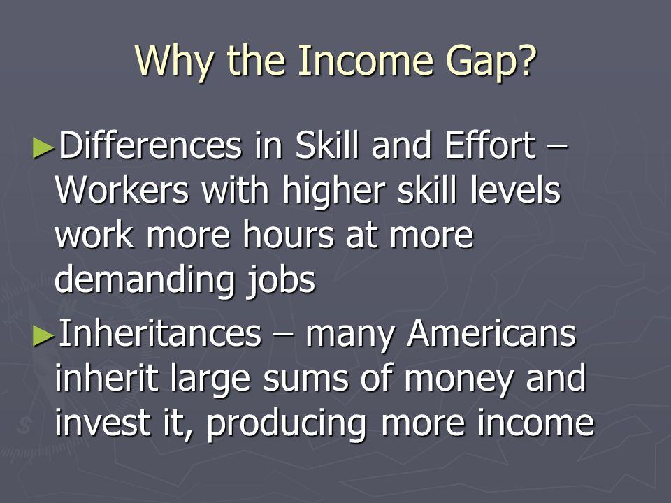 Income Distribution U.S. Income Distribution U.S. Income Distribution Lowest 5 th – 3.6% Lowest 5 th – 3.6% Second 5 th – 8.9% Second 5 th – 8.9% Thir