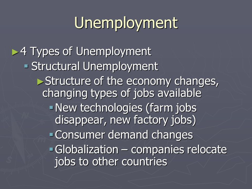 Unemployment 4 Types of Unemployment 4 Types of Unemployment Seasonal Unemployment Seasonal Unemployment Industry regularly shuts down during a partic