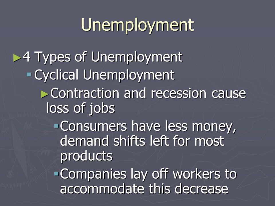 Unemployment 4 Types of Unemployment 4 Types of Unemployment Structural Unemployment Structural Unemployment Structure of the economy changes, changin