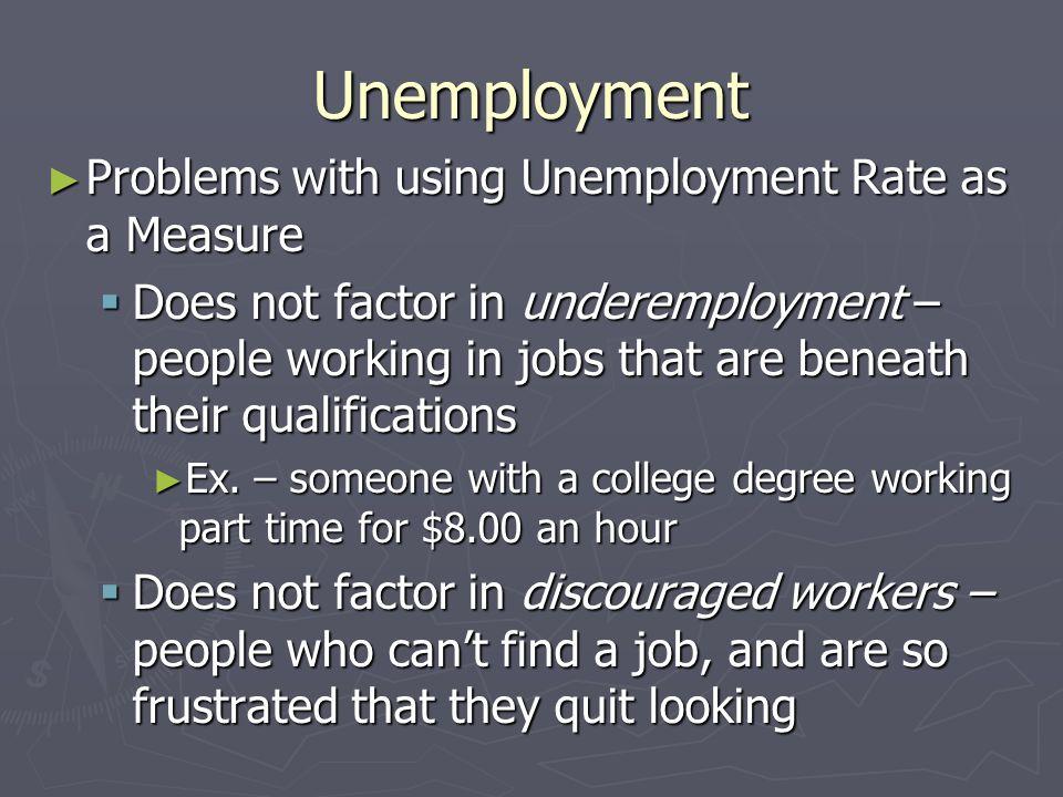 Unemployment The Unemployment Rate The Unemployment Rate An unemployment rate of 0% is impossible An unemployment rate of 0% is impossible Full Employ