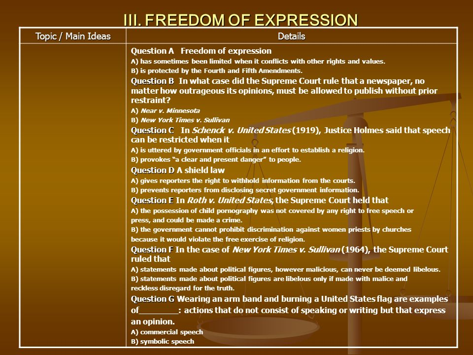 III. FREEDOM OF EXPRESSION Topic / Main Ideas Details Question A Freedom of expression A) has sometimes been limited when it conflicts with other righ