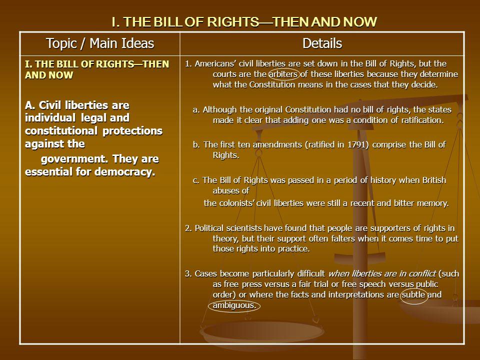 VI.DEFENDANTS RIGHTS Topic / Main Ideas Details B.