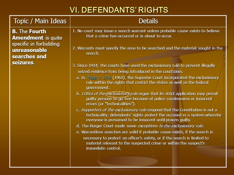 VI. DEFENDANTS RIGHTS Topic / Main Ideas Details B. The Fourth Amendment is quite specific in forbidding unreasonable searches and seizures. 1. No cou